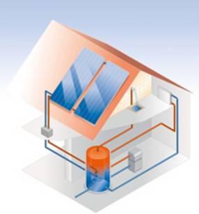 zentralheizung vergleich pellet l gas zentralheizung kosten. Black Bedroom Furniture Sets. Home Design Ideas